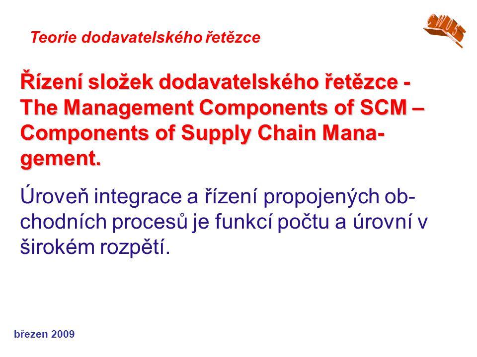 březen 2009 Teorie dodavatelského řetězce Řízení složek dodavatelského řetězce - The Management Components of SCM – Components of Supply Chain Mana- g