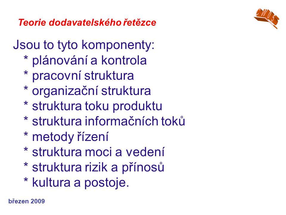 březen 2009 Teorie dodavatelského řetězce Jsou to tyto komponenty: * plánování a kontrola * pracovní struktura * organizační struktura * struktura tok