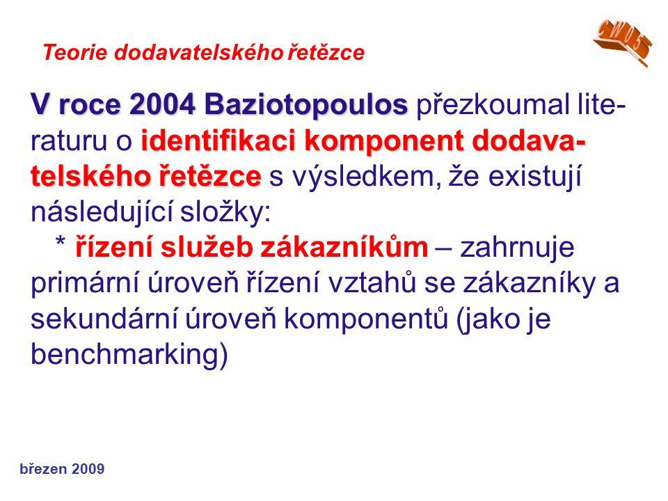 březen 2009 Teorie dodavatelského řetězce V roce 2004 Baziotopoulos identifikaci komponent dodava- telského řetězce V roce 2004 Baziotopoulos přezkoum