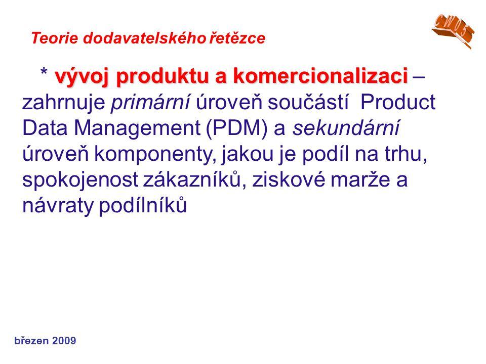 březen 2009 Teorie dodavatelského řetězce vývoj produktu a komercionalizaci * vývoj produktu a komercionalizaci – zahrnuje primární úroveň součástí Pr