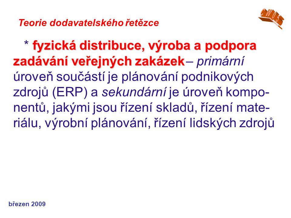 březen 2009 Teorie dodavatelského řetězce fyzická distribuce, výroba a podpora zadávání veřejných zakázek * fyzická distribuce, výroba a podpora zadáv