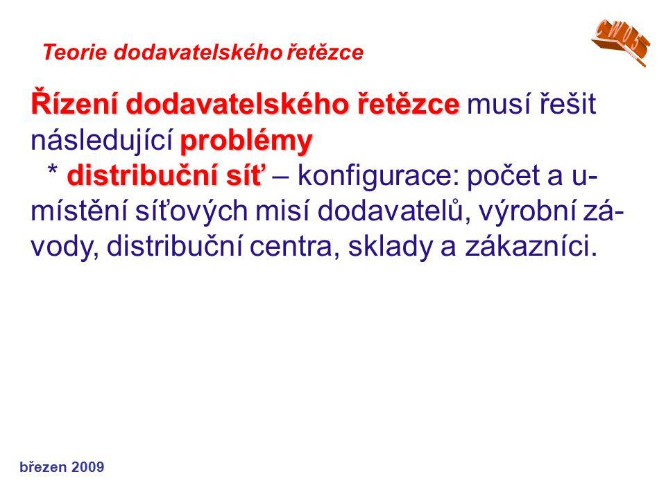 březen 2009 Teorie dodavatelského řetězce Řízení dodavatelského řetězce problémy Řízení dodavatelského řetězce musí řešit následující problémy distrib