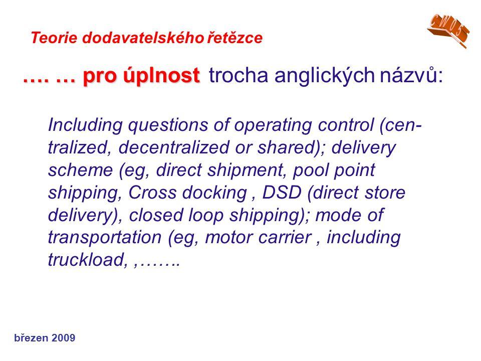 březen 2009 Teorie dodavatelského řetězce …. … pro úplnost …. … pro úplnost trocha anglických názvů: Including questions of operating control (cen- tr