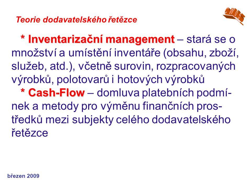 březen 2009 Teorie dodavatelského řetězce * Inventarizační management * Inventarizační management – stará se o množství a umístění inventáře (obsahu,