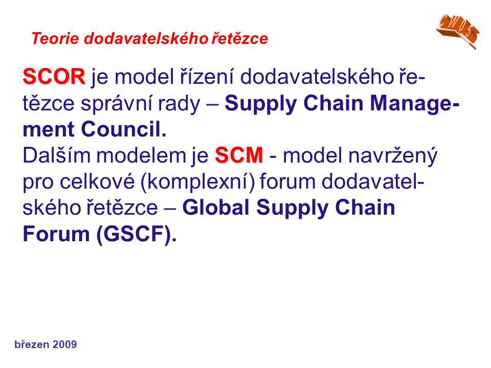 březen 2009 Teorie dodavatelského řetězce SCOR SCOR je model řízení dodavatelského ře- tězce správní rady – Supply Chain Manage- ment Council. SCM Dal
