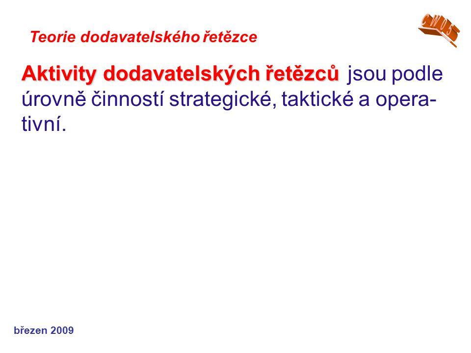 březen 2009 Teorie dodavatelského řetězce Aktivity dodavatelských řetězců Aktivity dodavatelských řetězců jsou podle úrovně činností strategické, takt