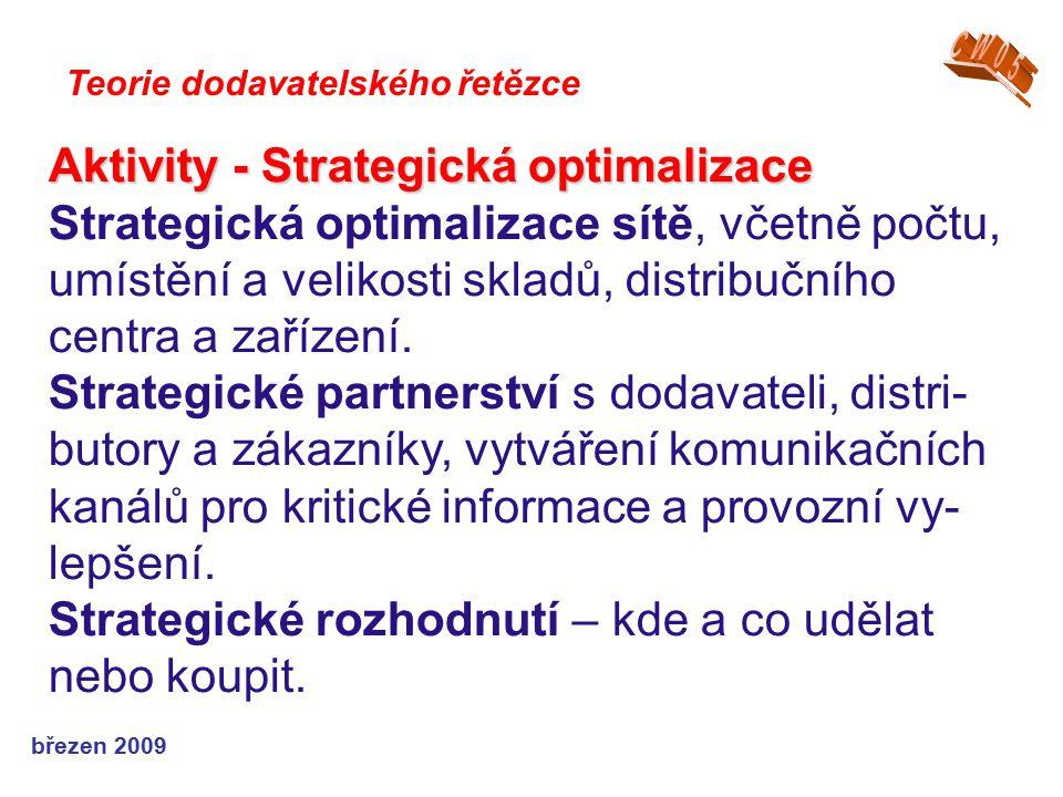 březen 2009 Teorie dodavatelského řetězce Aktivity - Strategická optimalizace Strategická optimalizace sítě, včetně počtu, umístění a velikosti skladů