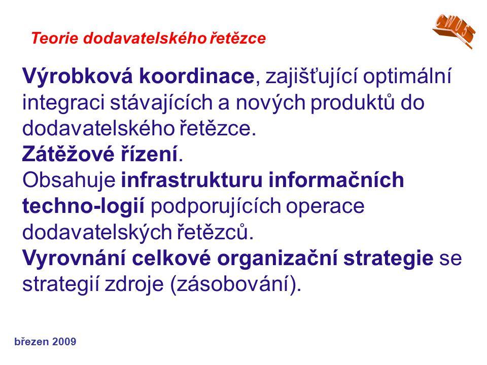 březen 2009 Teorie dodavatelského řetězce Výrobková koordinace, zajišťující optimální integraci stávajících a nových produktů do dodavatelského řetězc