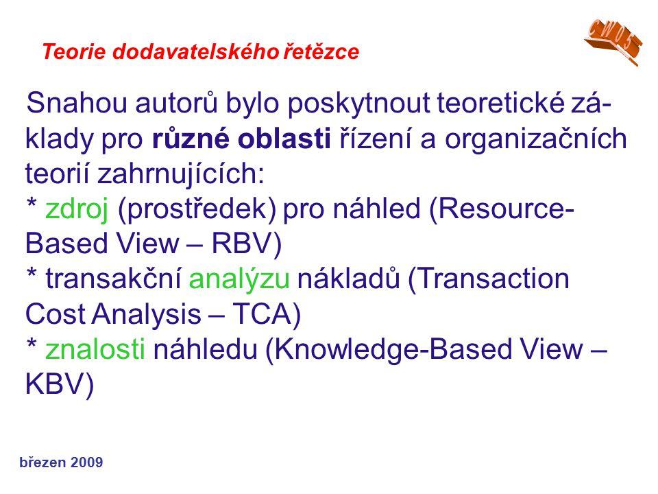 březen 2009 Snahou autorů bylo poskytnout teoretické zá- klady pro různé oblasti řízení a organizačních teorií zahrnujících: * zdroj (prostředek) pro