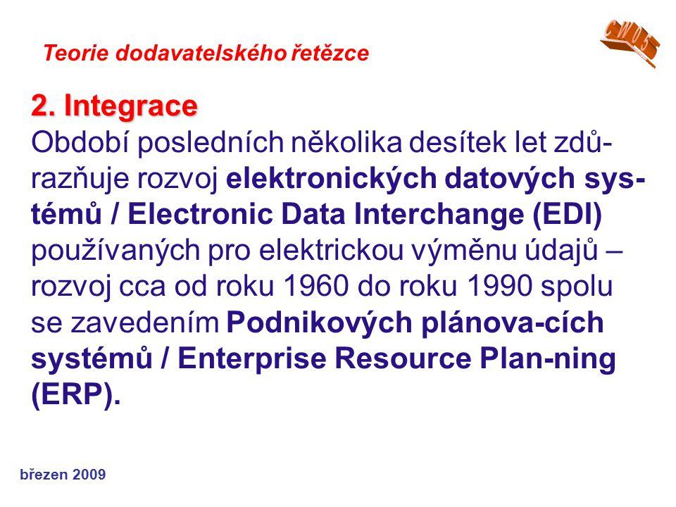 březen 2009 Teorie dodavatelského řetězce 2. Integrace Období posledních několika desítek let zdů- razňuje rozvoj elektronických datových sys- témů /