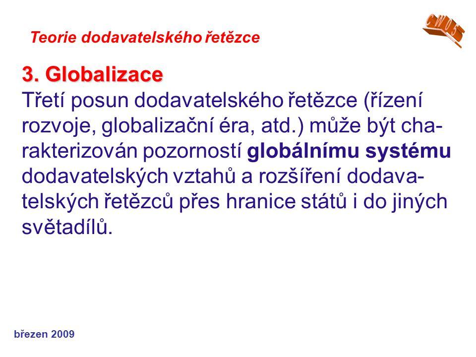 březen 2009 Teorie dodavatelského řetězce 3. Globalizace Třetí posun dodavatelského řetězce (řízení rozvoje, globalizační éra, atd.) může být cha- rak
