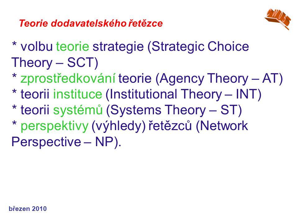 březen 2010 * volbu teorie strategie (Strategic Choice Theory – SCT) * zprostředkování teorie (Agency Theory – AT) * teorii instituce (Institutional T