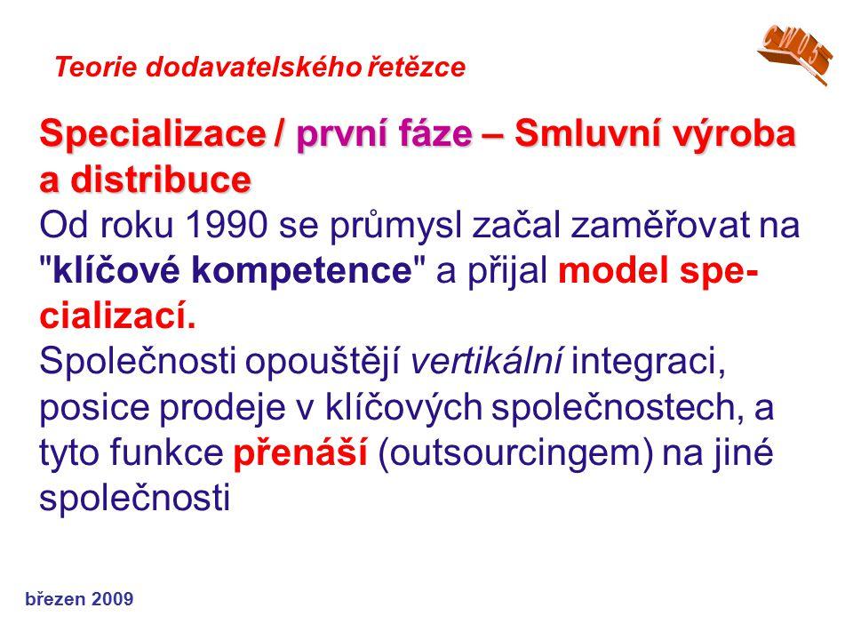 březen 2009 Teorie dodavatelského řetězce Specializace / první fáze – Smluvní výroba a distribuce Od roku 1990 se průmysl začal zaměřovat na
