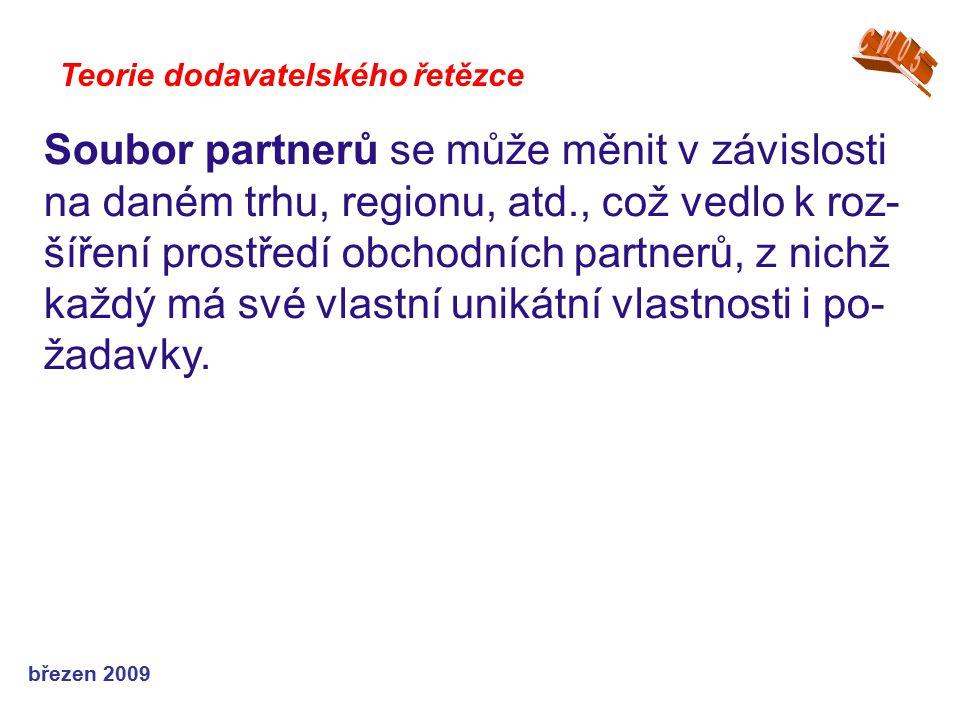 březen 2009 Teorie dodavatelského řetězce Soubor partnerů se může měnit v závislosti na daném trhu, regionu, atd., což vedlo k roz- šíření prostředí o