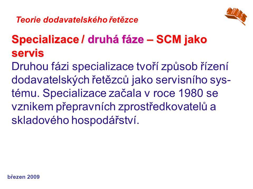 březen 2009 Teorie dodavatelského řetězce Specializace / druhá fáze – SCM jako servis Druhou fázi specializace tvoří způsob řízení dodavatelských řetě