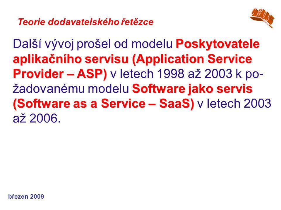 březen 2009 Teorie dodavatelského řetězce Poskytovatele aplikačního servisu (Application Service Provider – ASP) Software jako servis (Software as a S