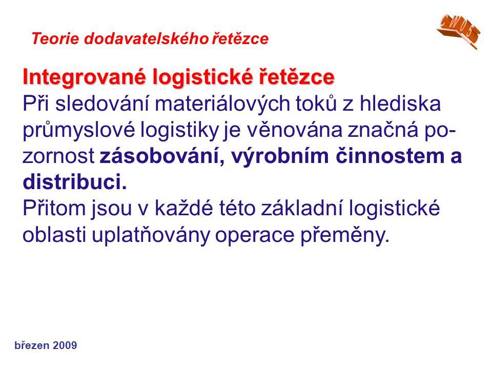 březen 2009 Teorie dodavatelského řetězce Integrované logistické řetězce Při sledování materiálových toků z hlediska průmyslové logistiky je věnována