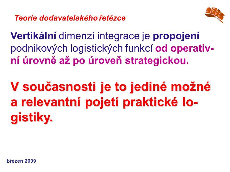 březen 2009 Teorie dodavatelského řetězce Vertikální dimenzí integrace je propojení podnikových logistických funkcí od operativ- ní úrovně až po úrove