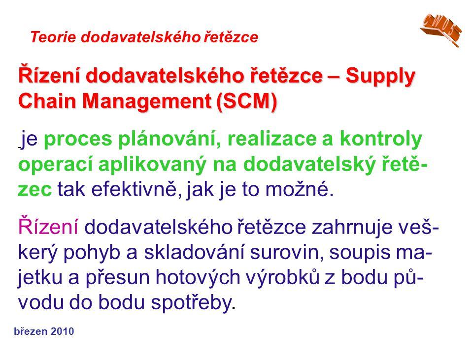 březen 2010 Teorie dodavatelského řetězce Řízenídodavatelského řetězce– Supply Chain Management (SCM) Řízení dodavatelského řetězce – Supply Chain Man