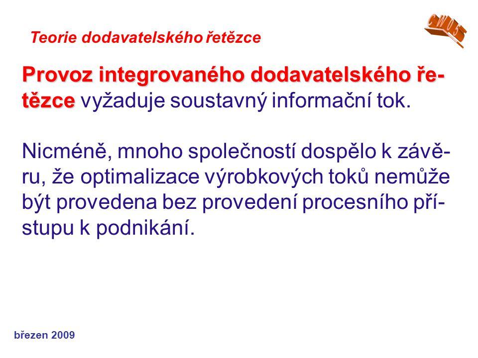 březen 2009 Teorie dodavatelského řetězce Provoz integrovaného dodavatelského ře- tězce Provoz integrovaného dodavatelského ře- tězce vyžaduje soustav