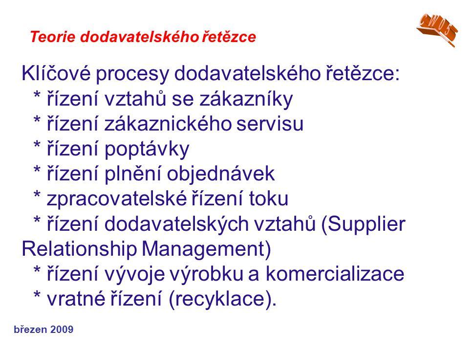 březen 2009 Teorie dodavatelského řetězce Klíčové procesy dodavatelského řetězce: * řízení vztahů se zákazníky * řízení zákaznického servisu * řízení