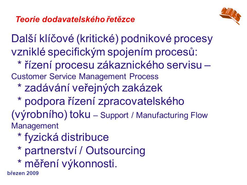 březen 2009 Teorie dodavatelského řetězce Další klíčové (kritické) podnikové procesy vzniklé specifickým spojením procesů: * řízení procesu zákaznické