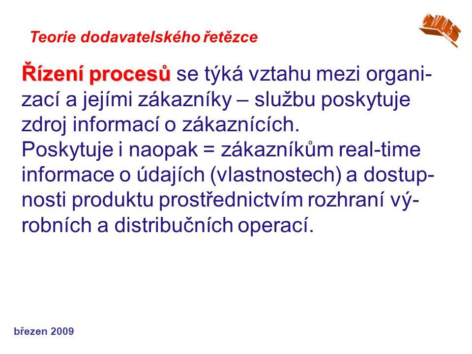 březen 2009 Teorie dodavatelského řetězce Řízení procesů Řízení procesů se týká vztahu mezi organi- zací a jejími zákazníky – službu poskytuje zdroj i