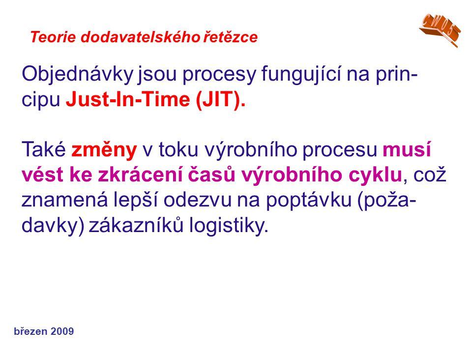 březen 2009 Teorie dodavatelského řetězce Objednávky jsou procesy fungující na prin- cipu Just-In-Time (JIT). Také změny v toku výrobního procesu musí