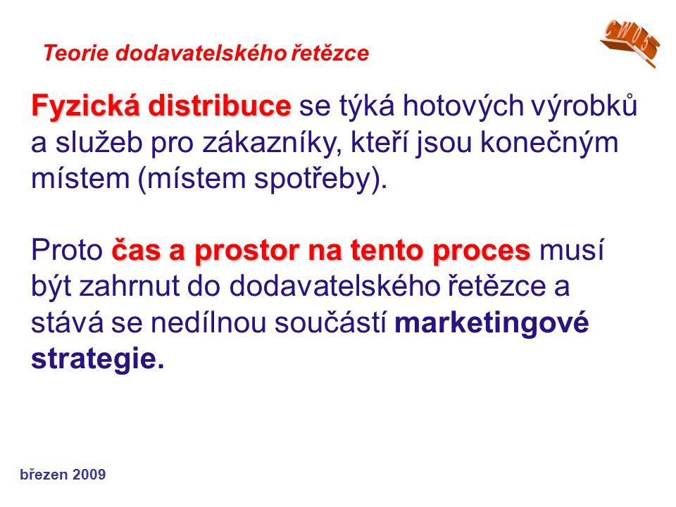 březen 2009 Teorie dodavatelského řetězce Fyzická distribuce Fyzická distribuce se týká hotových výrobků a služeb pro zákazníky, kteří jsou konečným m