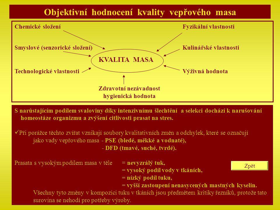 Chemické složeníFyzikální vlastnosti Smyslové (senzorické složení)Kulinářské vlastnosti KVALITA MASA Technologické vlastnostiVýživná hodnota Zdravotní