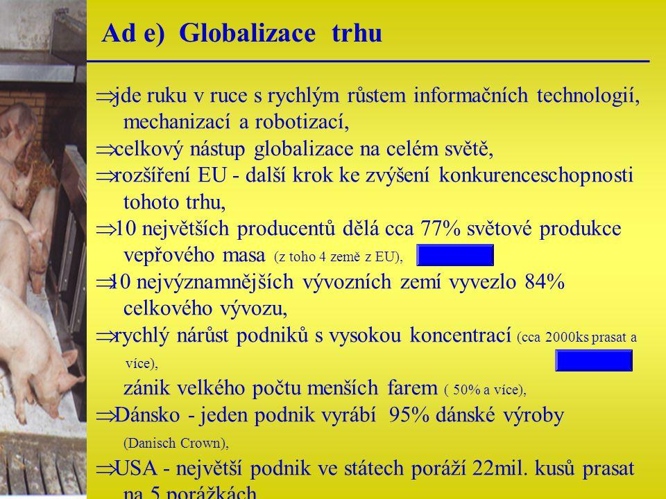 Ad e) Globalizace trhu  jde ruku v ruce s rychlým růstem informačních technologií, mechanizací a robotizací,  celkový nástup globalizace na celém sv