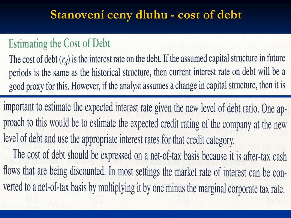 Cena dluhu r je rovna úrokové míře.Jestli předpokládaná struktura kapitálu bude tatáž jako původní, pak dobrým přiblížením bude současná úroková míra Cena dluhu r je rovna úrokové míře.Jestli předpokládaná struktura kapitálu bude tatáž jako původní, pak dobrým přiblížením bude současná úroková míra Pokud struktura bude jiná, potom je třeba odhadnout nový úrok.