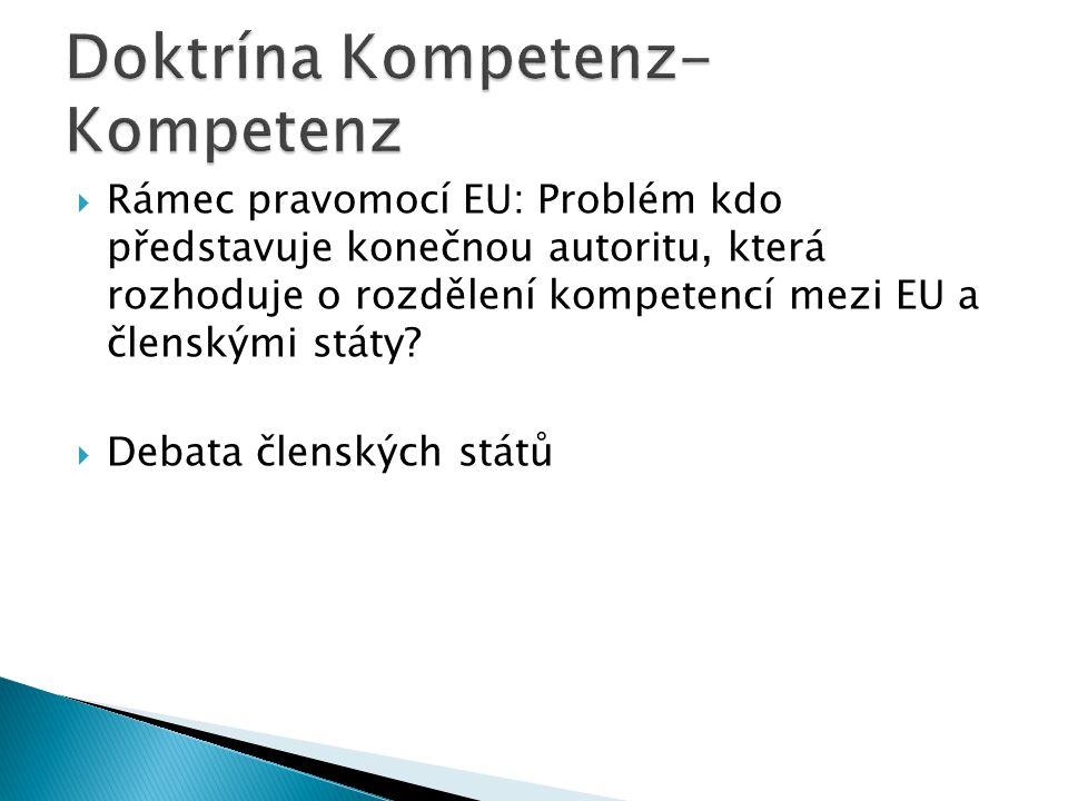  Rámec pravomocí EU: Problém kdo představuje konečnou autoritu, která rozhoduje o rozdělení kompetencí mezi EU a členskými státy?  Debata členských