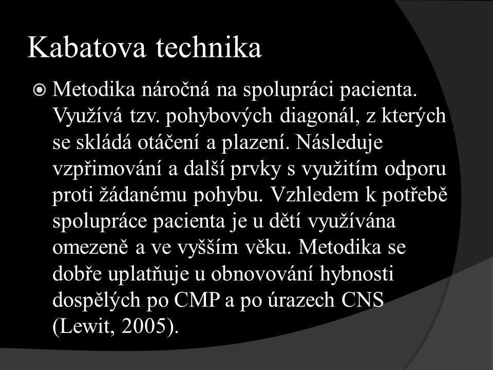 Kabatova technika  Metodika náročná na spolupráci pacienta.