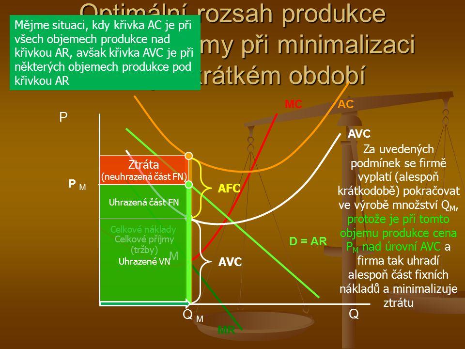 Optimální rozsah produkce monopolní firmy Kč Q TR TC Rozdíl TR – TC (tedy zisk) je zde maximální Bod zvratu Ziskový rozsah výroby (TR > TC) Ziskový rozsah výroby (AR > AC) Optimalizace rozsahu výroby z pohledu celkových veličin Optimalizace rozsahu výroby z pohledu jednotkových veličin