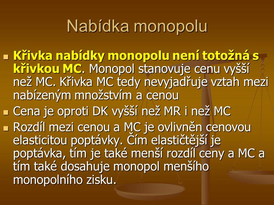 Q M MC AC P MP M P Q AVC MR D = AR Uhrazené VN Rozhodování o uzavření monopolní firmy při poklesu ceny (poptávky) v krátkém období AFC (AFC = AC – AVC) AVC Neuhrazené FN Neuhrazené VN Podrobnější vysvětlení
