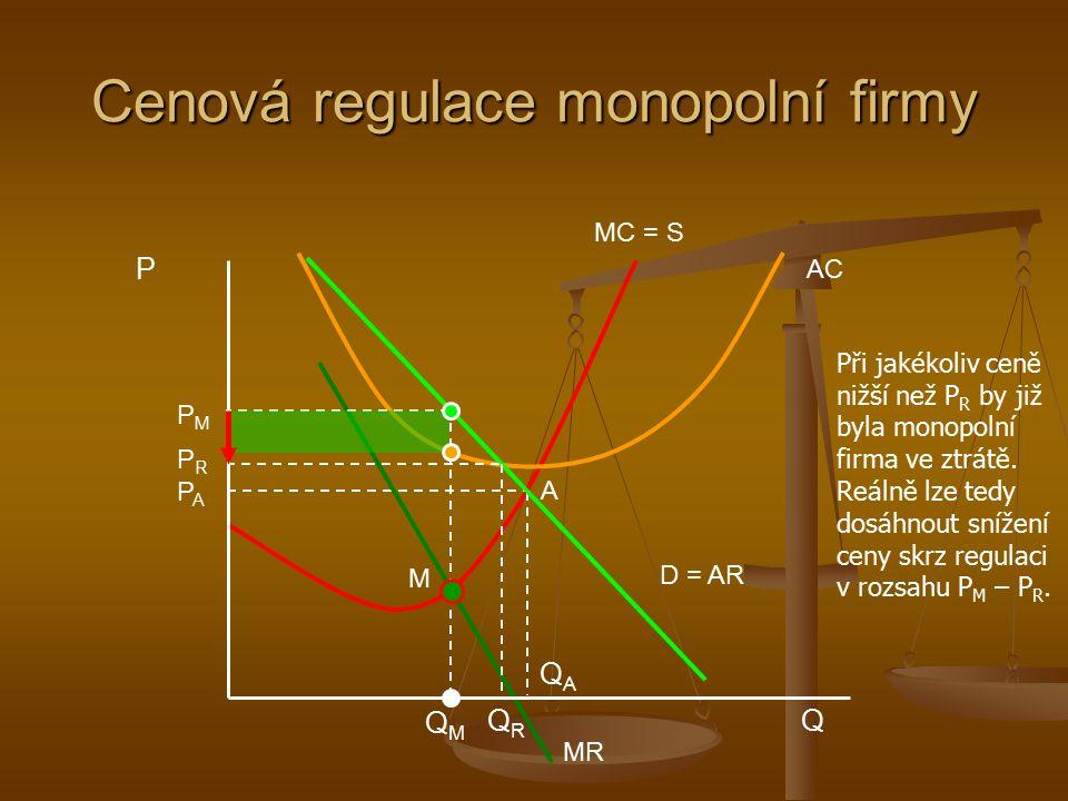 Regulace monopolu Je realizována zpravidla jako cenová regulace, neboli stanovení maximální ceny monopolu státem.
