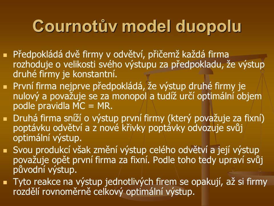 Oligopol s dominantní firmou Q P S KO = ΣMC MR D DTDT MC QTQT QDQD Q KO P1P1 P3P3 PDPD Dominantní firma určuje velikost svého výstupu jako rozdíl mezi tržní poptávkou (dána křivkou D T ) a nabídkou firem konkurenčního lemu.