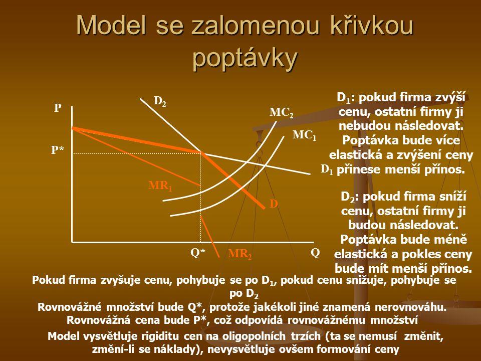 Cournotův model duopolu Předpokládá dvě firmy v odvětví, přičemž každá firma rozhoduje o velikosti svého výstupu za předpokladu, že výstup druhé firmy je konstantní.