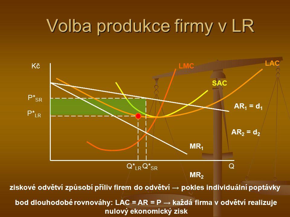 Volba výstupu v LR v LR tendence k nulovému ekonomickému zisku v LR tendence k nulovému ekonomickému zisku ziskové odvětví přiláká nové firmy – vstup