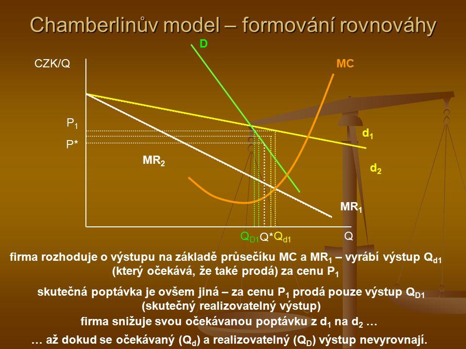 """Chamberlinův model CZK/Q Q d Q* P* D P1P1 Q1Q1 Q2Q2 křivka """"d je očekávanou křivkou poptávky po produkci firmy – každá firma se domnívá, že její cenovou změnu nebudou jiné firmy následovat - """"d je iluzorní křivkou poptávky křivka """"D je skutečnou poptávkovou křivkou – ve skutečnosti firmy následují cenové změny ostatních firem při odvození Q* ovšem firma vychází z očekávané křivky poptávky"""