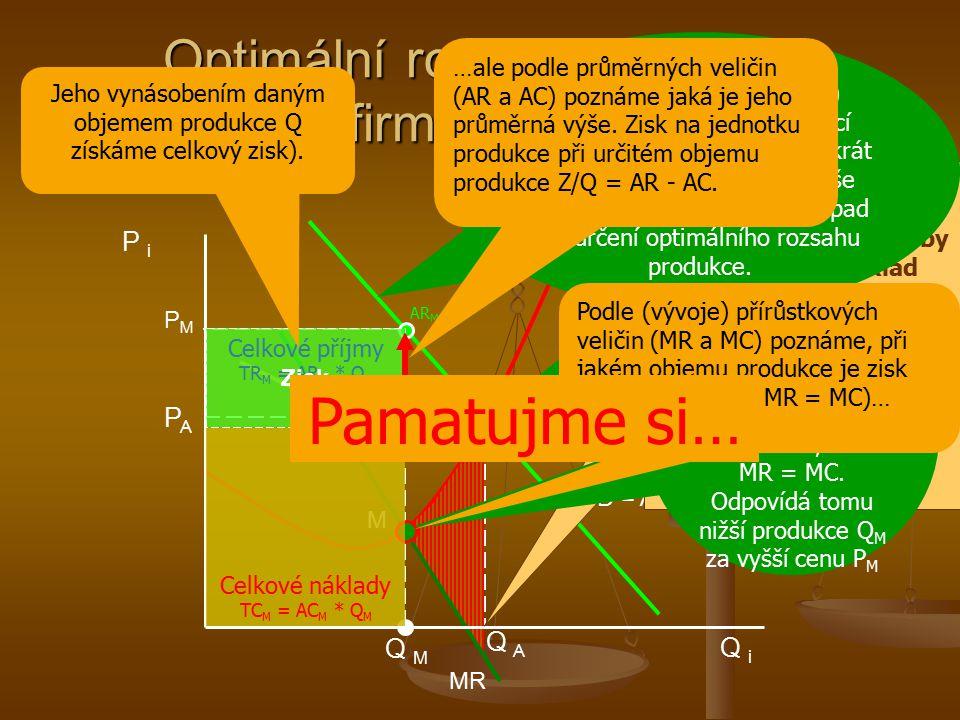 Alternativní cíle firmy a optimální rozsah produkce Dosažení různých cílů podniku odpovídají různé úrovně optimální produkce: Dosažení různých cílů podniku odpovídají různé úrovně optimální produkce: Společensky optimální rozsah produkce (Q S ) – odpovídá bodu, kde D = S Společensky optimální rozsah produkce (Q S ) – odpovídá bodu, kde D = S Produkce pro (Q TR ) – odpovídá bodu, kde MR = 0 a TR jsou maximální Produkce pro maximalizaci tržeb (Q TR ) – odpovídá bodu, kde MR = 0 a TR jsou maximální Produkce pro minimalizaci nákladů (Q N ) – odpovídá bodu, kde AC jsou minimální Produkce pro minimalizaci nákladů (Q N ) – odpovídá bodu, kde AC jsou minimální Produkce pro maximalizaci zisku (Q Z ) – odpovídá bodu, kde MR = MC Produkce pro maximalizaci zisku (Q Z ) – odpovídá bodu, kde MR = MC