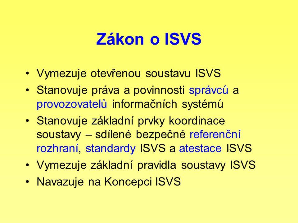 Zákon o ISVS Vymezuje otevřenou soustavu ISVS Stanovuje práva a povinnosti správců a provozovatelů informačních systémů Stanovuje základní prvky koord