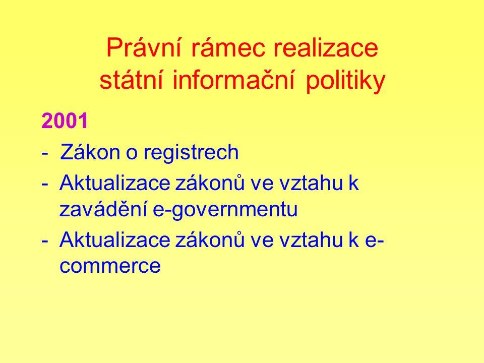 Právní rámec realizace státní informační politiky 2001 - Zákon o registrech -Aktualizace zákonů ve vztahu k zavádění e-governmentu -Aktualizace zákonů