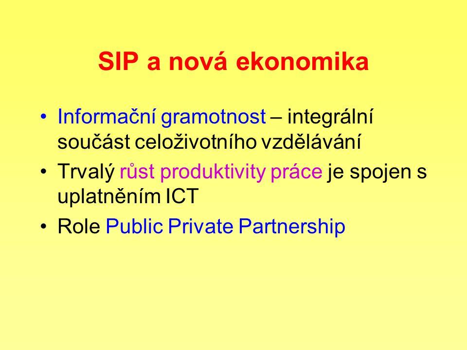 SIP a nová ekonomika Informační gramotnost – integrální součást celoživotního vzdělávání Trvalý růst produktivity práce je spojen s uplatněním ICT Rol