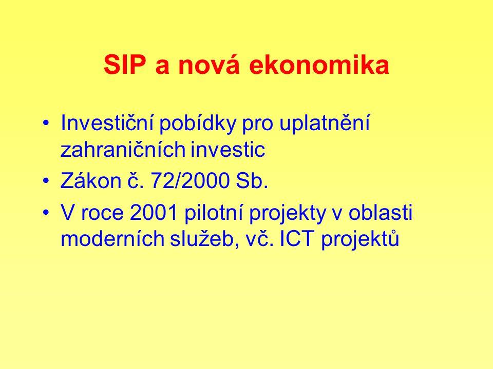 SIP a nová ekonomika Investiční pobídky pro uplatnění zahraničních investic Zákon č. 72/2000 Sb. V roce 2001 pilotní projekty v oblasti moderních služ