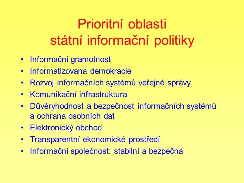 Prioritní oblasti státní informační politiky Informační gramotnost Informatizovaná demokracie Rozvoj informačních systémů veřejné správy Komunikační i