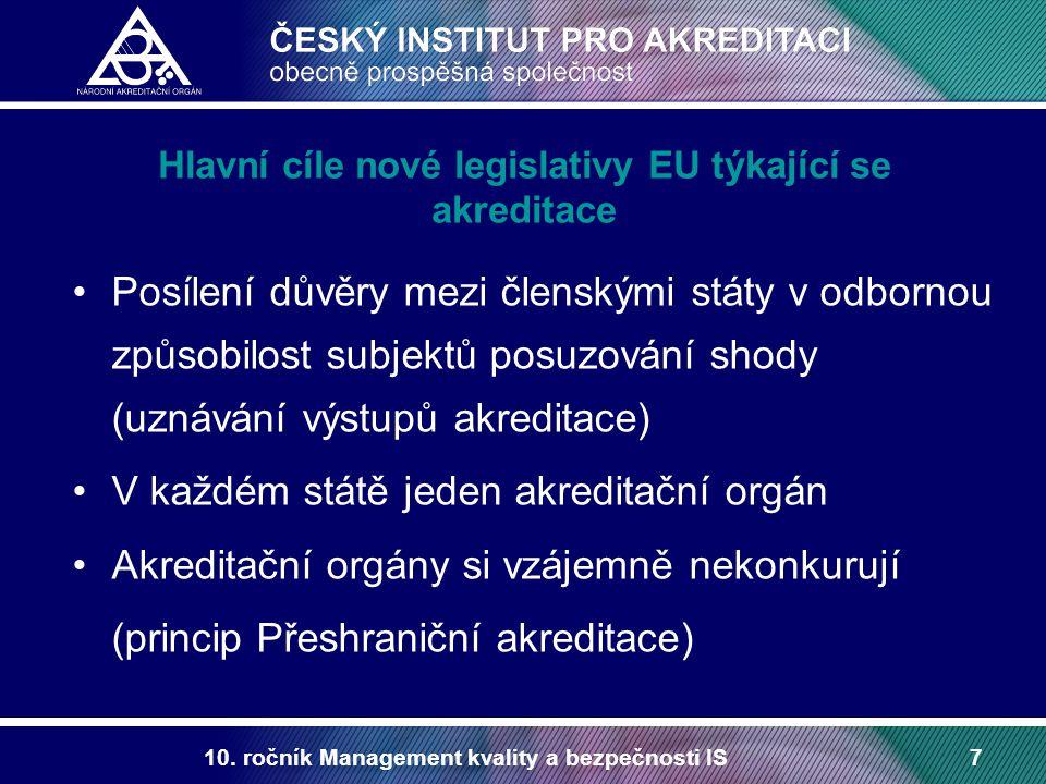 10. ročník Management kvality a bezpečnosti IS7 Hlavní cíle nové legislativy EU týkající se akreditace Posílení důvěry mezi členskými státy v odbornou