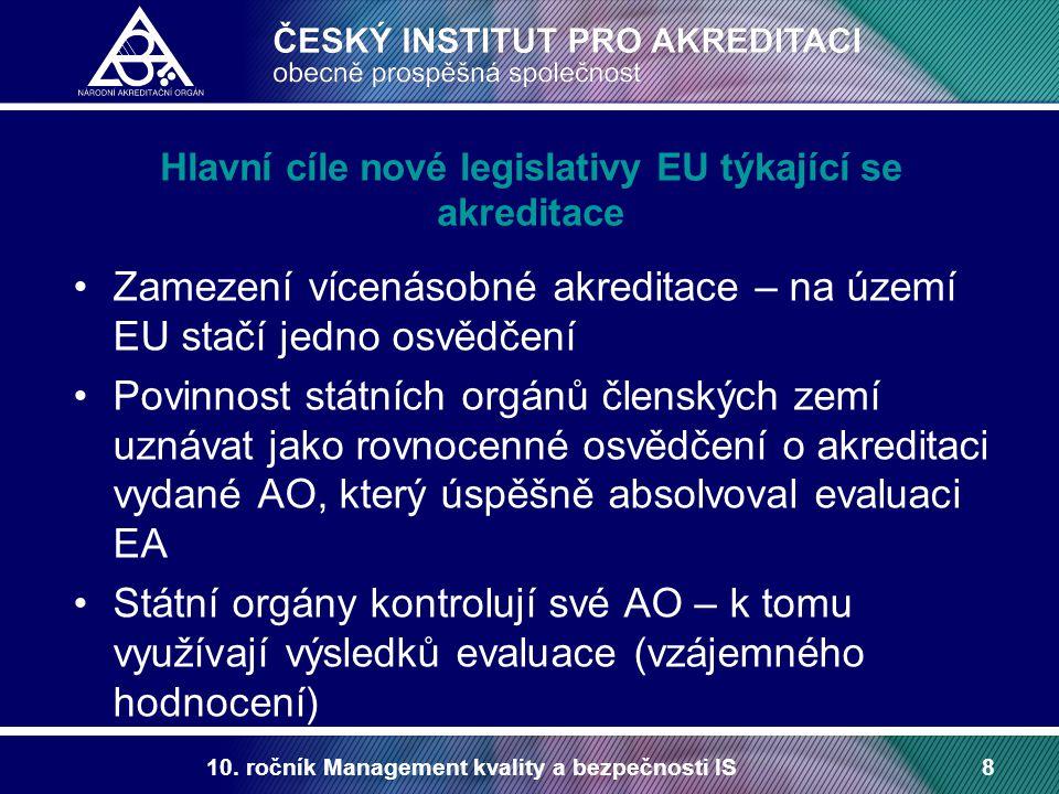 10. ročník Management kvality a bezpečnosti IS8 Hlavní cíle nové legislativy EU týkající se akreditace Zamezení vícenásobné akreditace – na území EU s