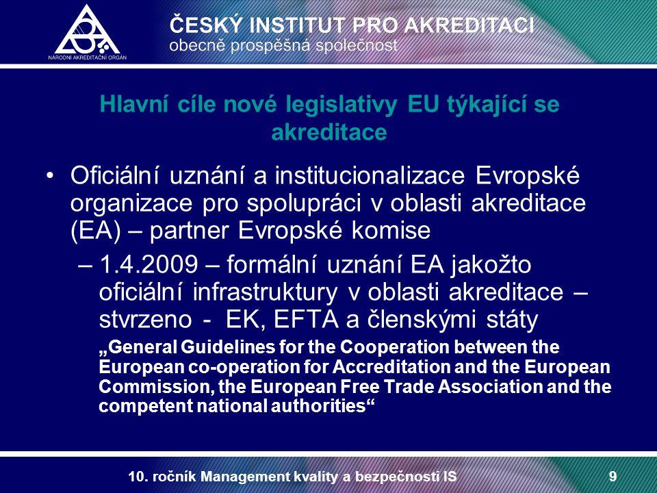 10. ročník Management kvality a bezpečnosti IS9 Hlavní cíle nové legislativy EU týkající se akreditace Oficiální uznání a institucionalizace Evropské